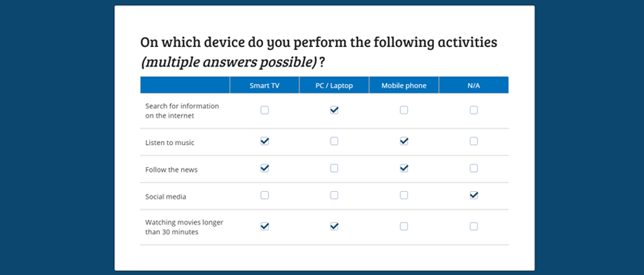 Alternative form of a Likert scale with multiple answer options